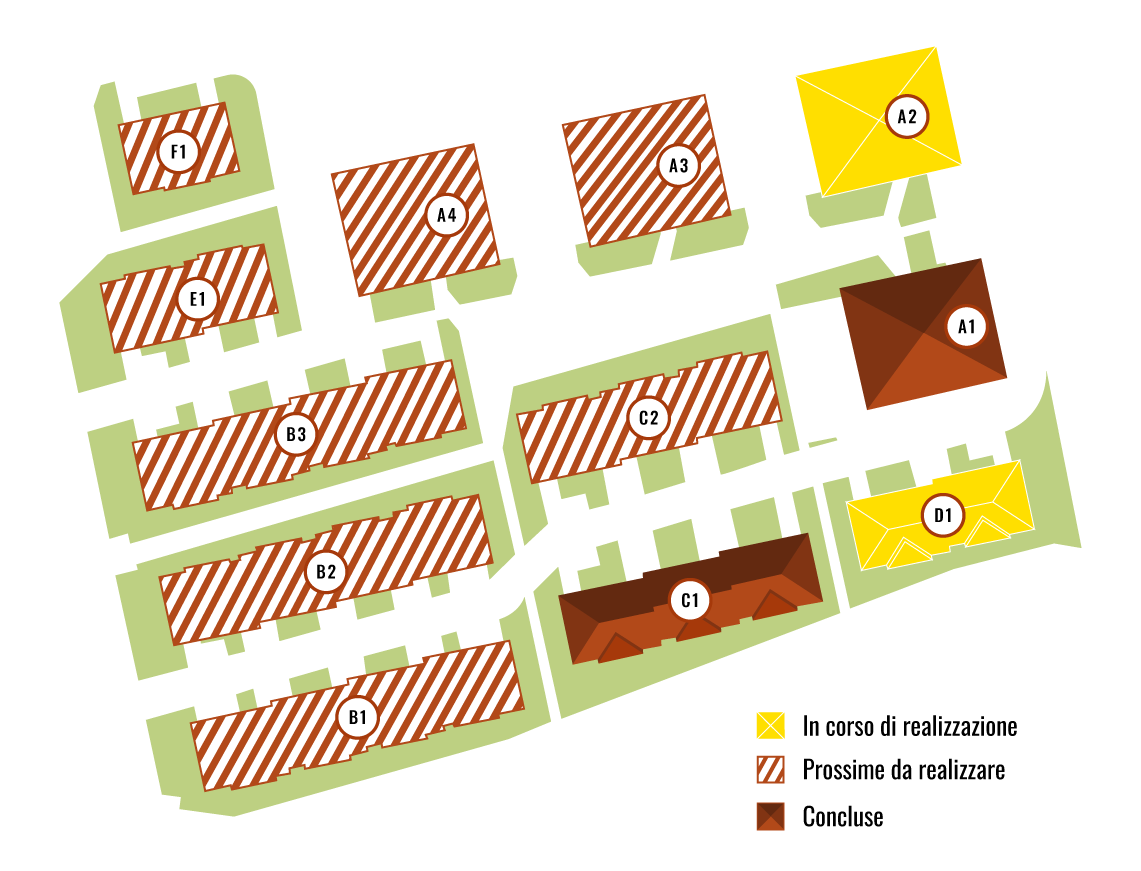 residenza cascina gaita cantiere ottobre 2020